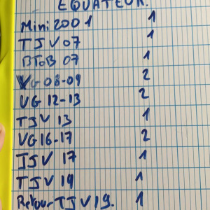 List of the 15 passages of the Equator by Arnaud Boissières